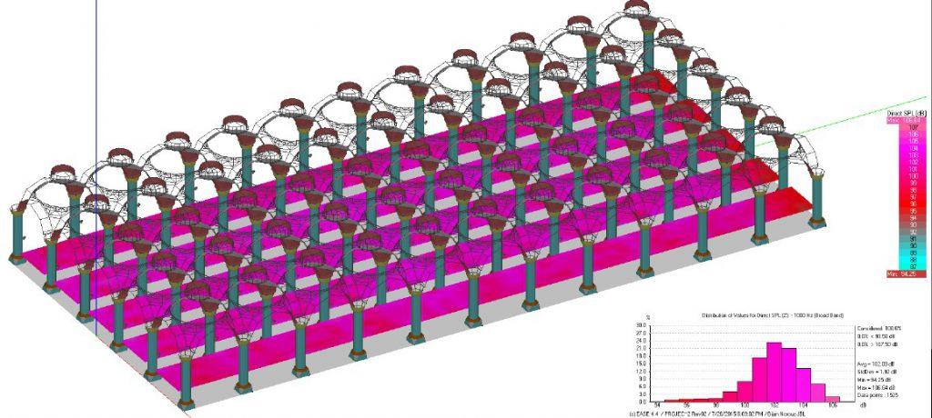 شبیه سازی الکتروآکوستیکی از پروژه¬ی شبستان حضرت فاطمه زهرا(س) با استفاده از نرم¬افزار EASE