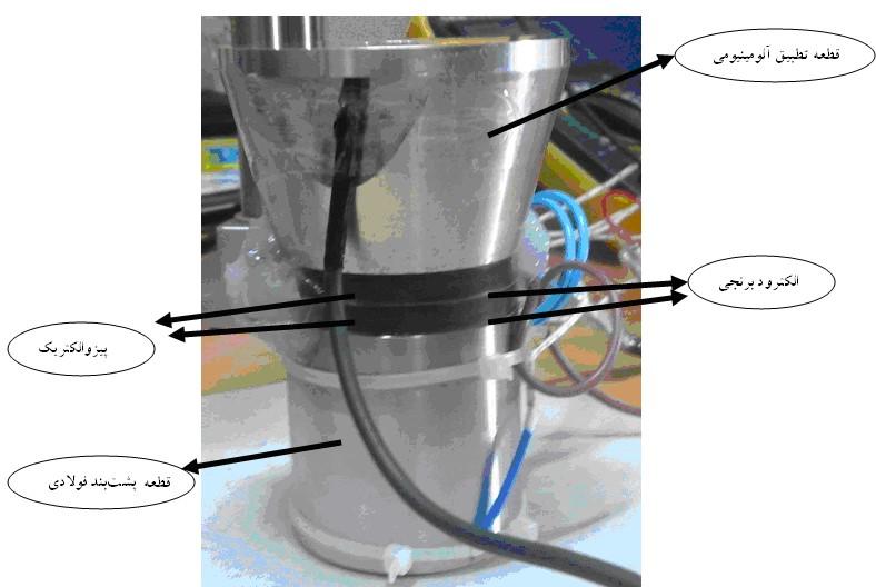 شبیه سازی ترانسديوسر آلتراسونيک با فرکانس کاری kHZ 20 و نمونه ساخته شده